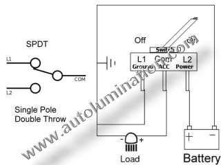 spst switch wiring diagram wiring diagram spst switch wiring diagram auto schematic
