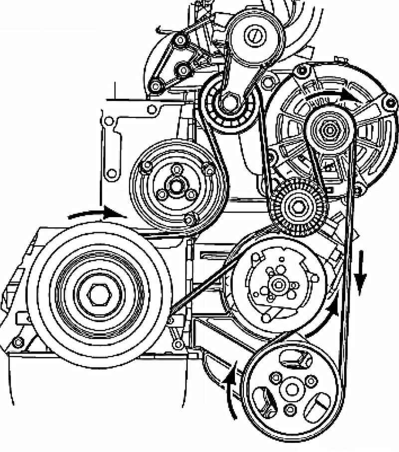 Removing and installing V-ribbed belt (gasoline engine 3