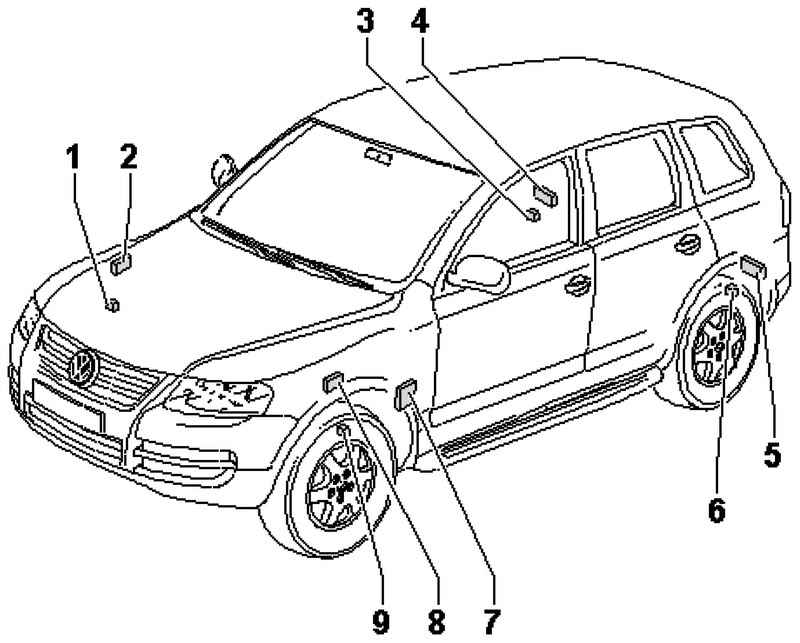 Repair of control system of air pressure in the tires