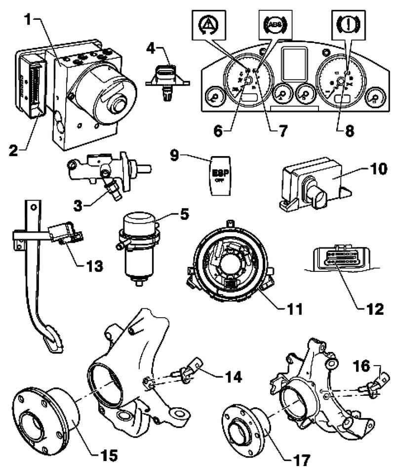 Anti-lock braking system (ABS). Volkswagen Touareg (from