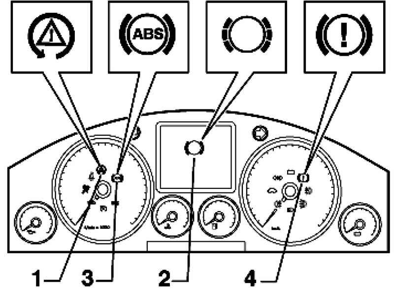 Anti-lock braking system (ABS). Volkswagen Touareg (from
