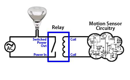pir flood light wiring diagram boat fuse panel motion sensor switched output hack | automat3d