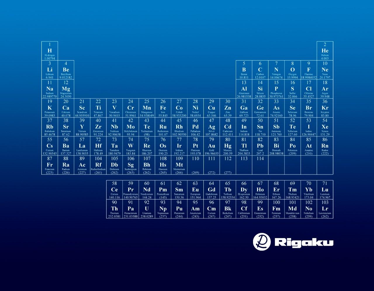 rigaku periodic table wallpaper