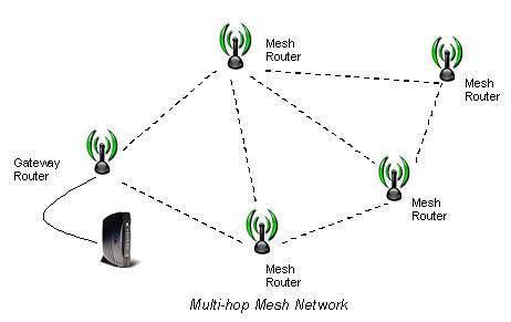 equipment wiring diagrams pin wiring diagram image wiring