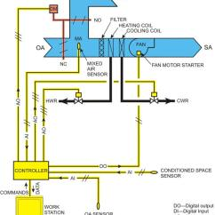 Smoke Damper Wiring Diagram 3 Phase Reversible Motor Eight Ineedmorespace Co Automatedbuildings Com Article Ddc For Hvac Systems Combination Fire Ruskin
