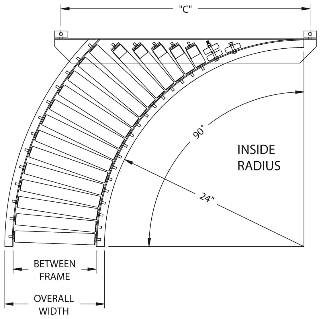 Automated Conveyor Systems Inc