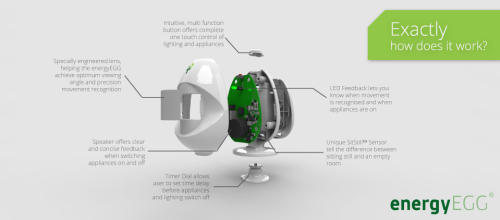 Energy Egg - How It Works