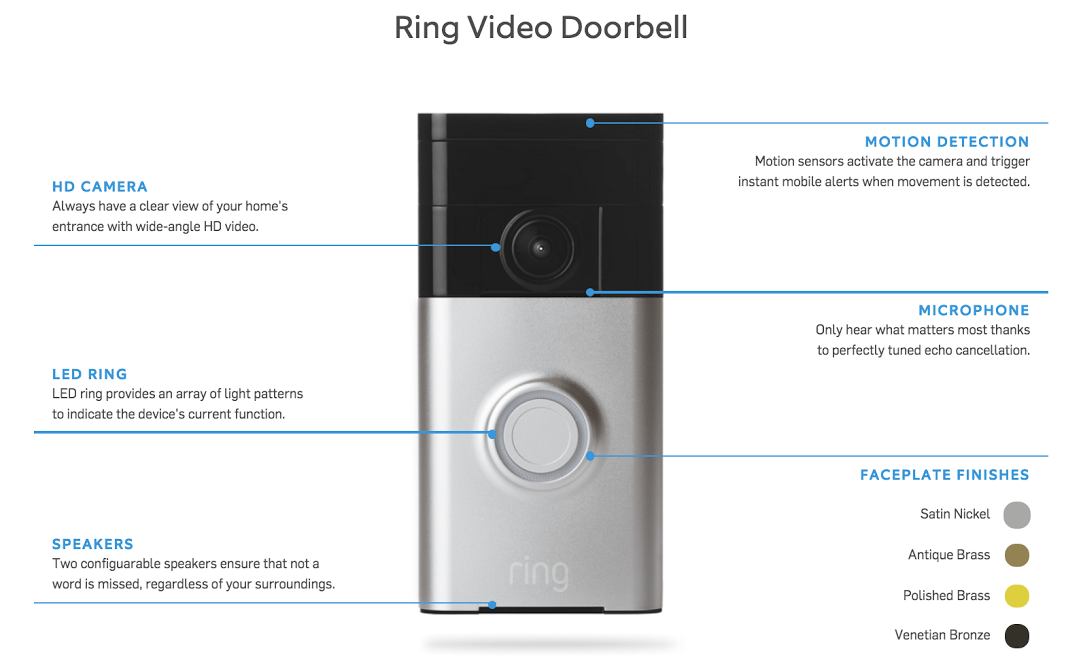 review uk ring video doorbell automated home we mounted the ring at our back door as that s where the vast majority of our ors call but you can have one on both doors if you like