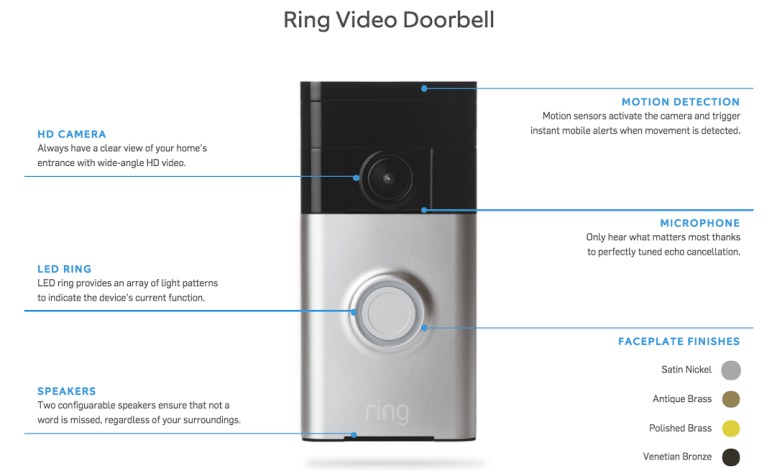 Ring Doorbell Features