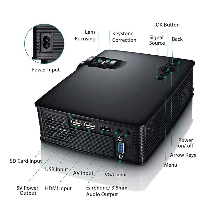 Bargain: Mpow Mini LCD Portable Multimedia Projector (with