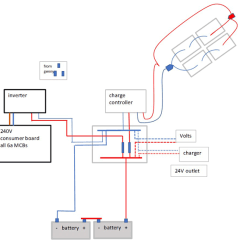 Solar Pv Wiring Diagram Grand Jeep Cherokee 1998 Radio Case Study Going Off Grid For 2 000 With 2nd Hand Panels