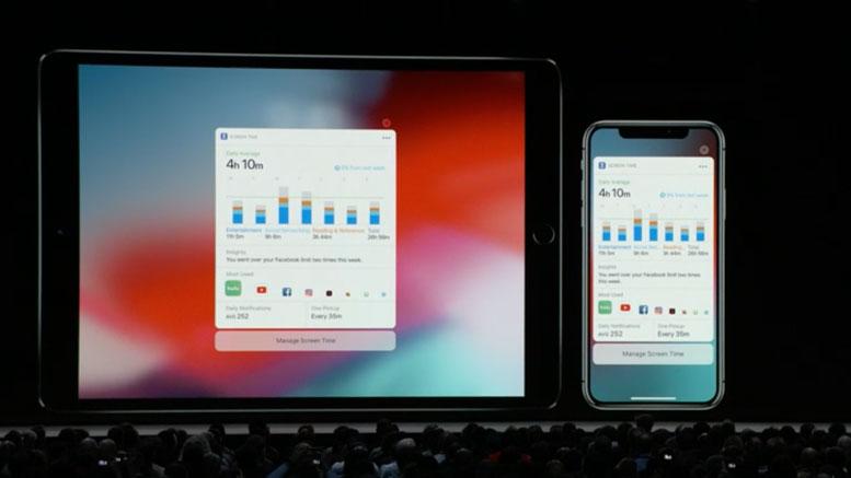 Apple Limits