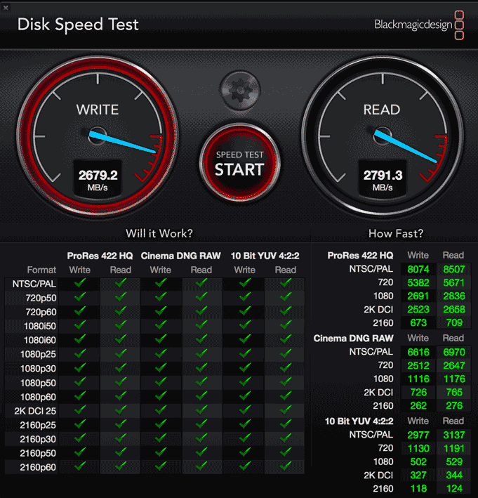How My New 2018 15″ MacBook Pro Stacks Up Against My Mid