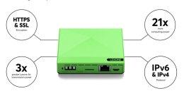 loxone Miniserver Go Generation 2