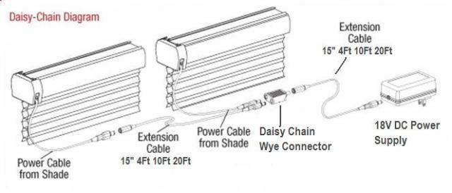 Hunter Douglas Platinum Technology 2.0 Daisy Chain Cable