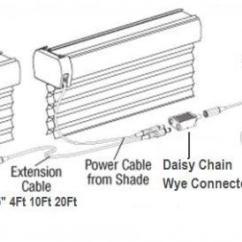 Home Outlet Wiring Diagram 220v Hunter Douglas Platinum Technology 2.0 18v Dc Transformer Pcn 2989038000 - Automated Shade ...
