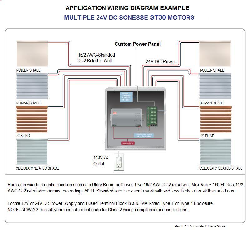 Mobile Home Wiring Diagram 4 Wire System Somfy Power Panel Enclosure Kit 5 Motor 24v Dc 1870196