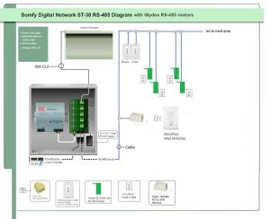 Somfy 1822294 RTS to SDN Receiver  Automated Shade Online