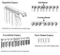 √ Kirsch Ripplefold Chart   kirsch ripplefold fabrication