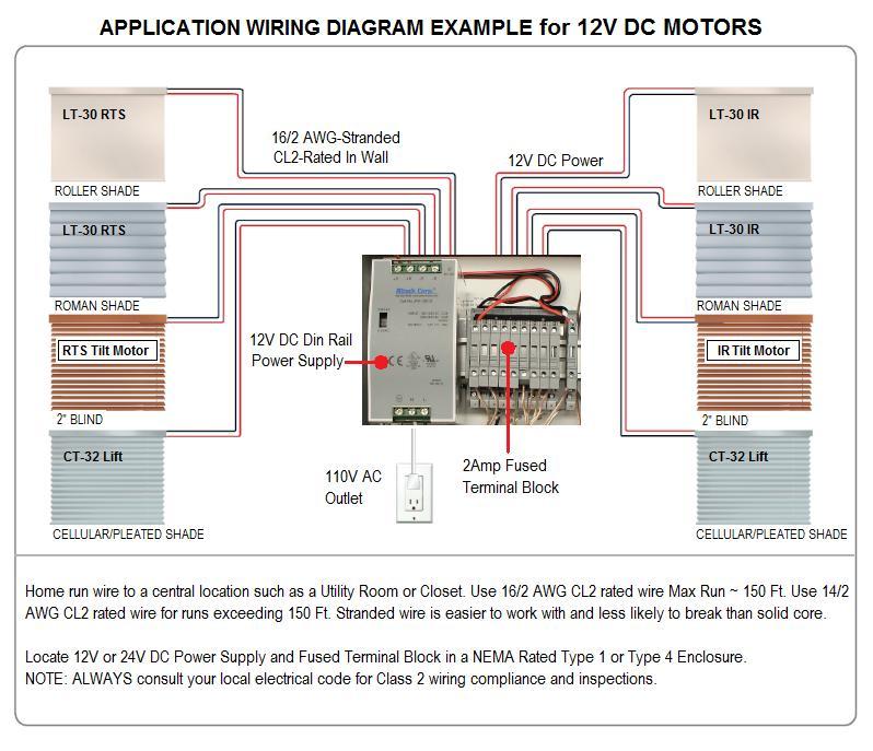 somfy curtain motor wiring gopelling net rh gopelling net Somfy ILT Motors somfy rts motor wiring diagram