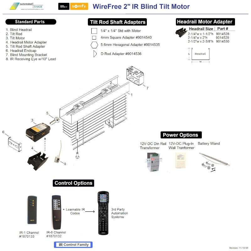 Index of /shop/avactis-images/u/WireFree-Tilt