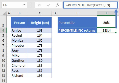 Excel PERCENTILE Functions - Calculate kth percentile
