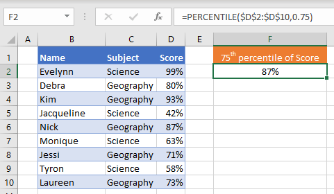 PERCENTILE IF Formula – Excel & Google Sheets - Automate Excel