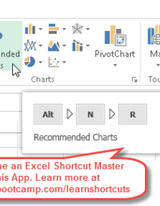 Insert chart also excel shortcut become  expert rh automateexcel