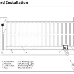 Wiring Diagram For 240v Photocell 2004 Titan Fuse Box Solar Sliding Gate Opener Kit - Heavy Duty 800kg Automatic Slide Remote Ahouse | Ebay