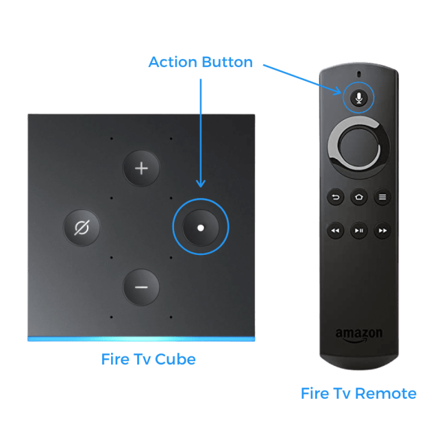 How to Reset Fire TV Cube (WHEN ALL ELSE FAILS)