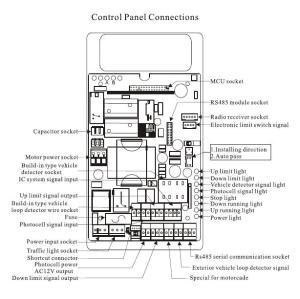 Bidirection Remote Control Car Parking Barrier 6m Arm Drop