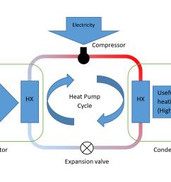 heat pump diagram [ 1500 x 900 Pixel ]