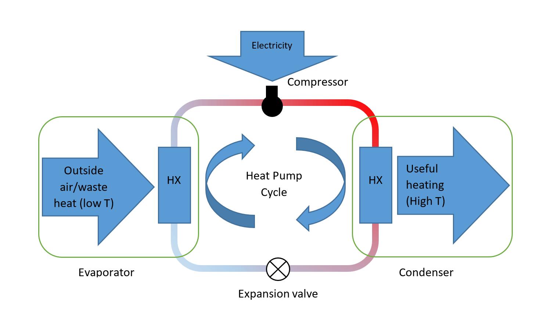 hight resolution of heat pump diagram