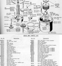 1947 general electric aw6 washer transmission explanation 1951 ge washer i hope this is the before shot chart showing water flow in 1958 ge filter flo  [ 723 x 1862 Pixel ]