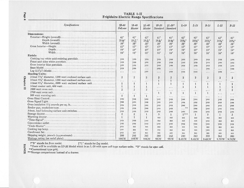 1938 Frigidaire Electric Range Service literature