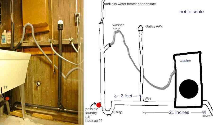 washer drain hose makes gurgling sounds