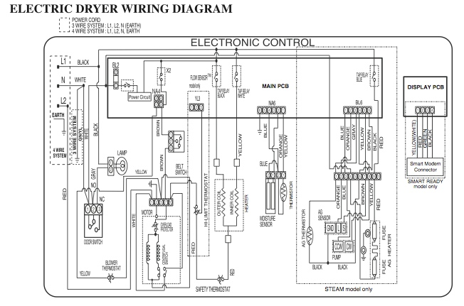 "Technical Question Regarding LG ""Flow Sense"" on Dryer"
