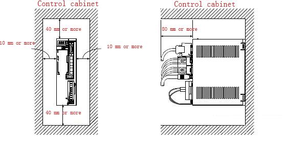 Mitsubishi servo drive installation precautions