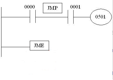 OMRON PLC JMP and JME instruction programming format and