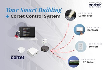 why smart lighting control may mean