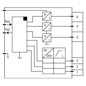Industry Image Database V2.95