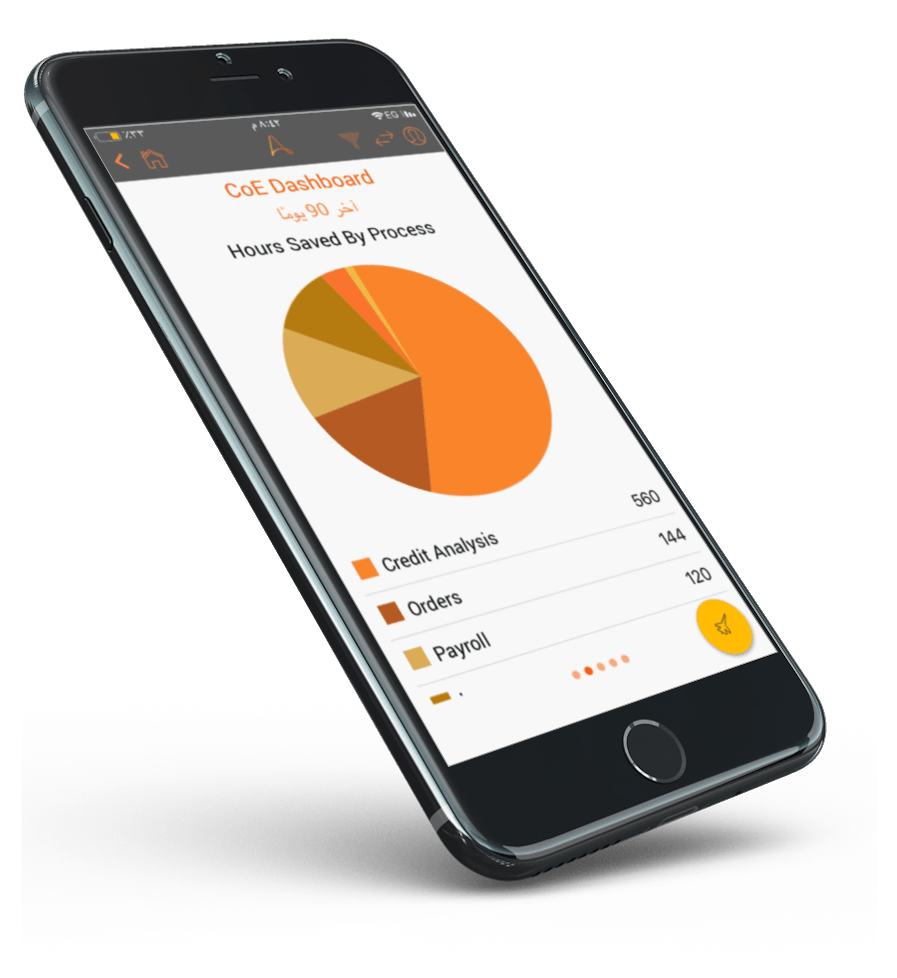 Rpa Mobile App To Access Automation Anywhere From Anywhere