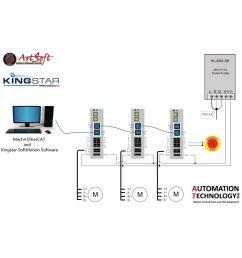 ethercat nema 34 motion control system [ 1024 x 1024 Pixel ]