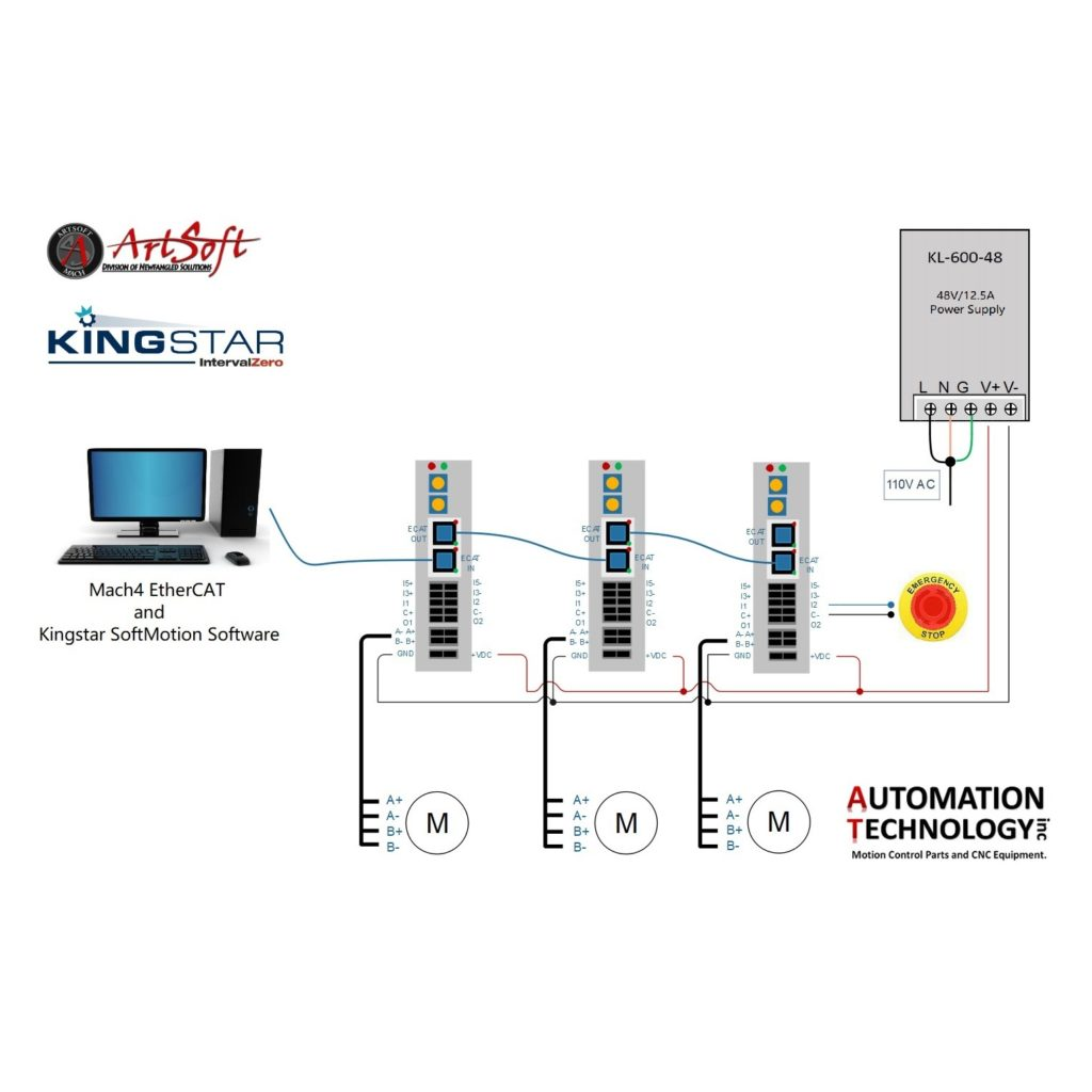 hight resolution of ethercat nema 34 motion control system