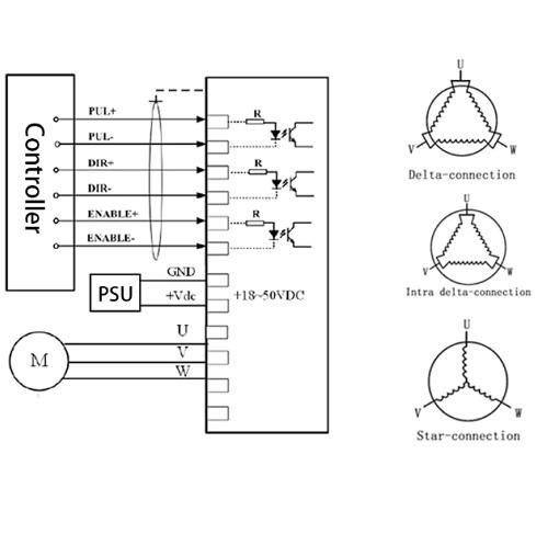 High-Torque Stepper Motor, Stepper Motor, Driver, Stepper
