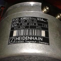 Heidenhain Encoder Rod 431 Wiring Diagram Bmw E46 Enkoder Heidehain Zapytanie Ofertowe Nr 363034 W