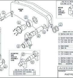 accurpress press brake pivot points [ 1152 x 931 Pixel ]