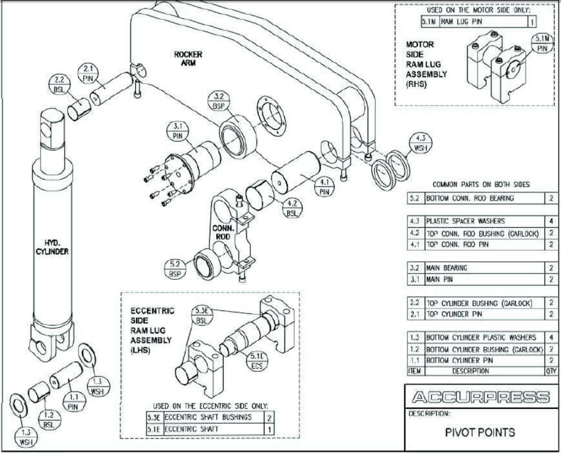 hight resolution of accurpress press brake pivot points
