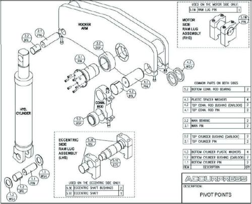 small resolution of accurpress press brake pivot points