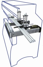 PC 800 CNC backgauge Control Diagram